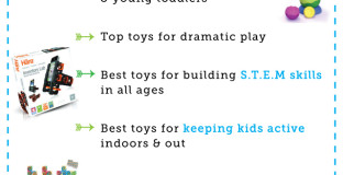 Best gift guides ever - love the detailed descriptions & age suggestions, all I need to get all my Christmas shopping done!