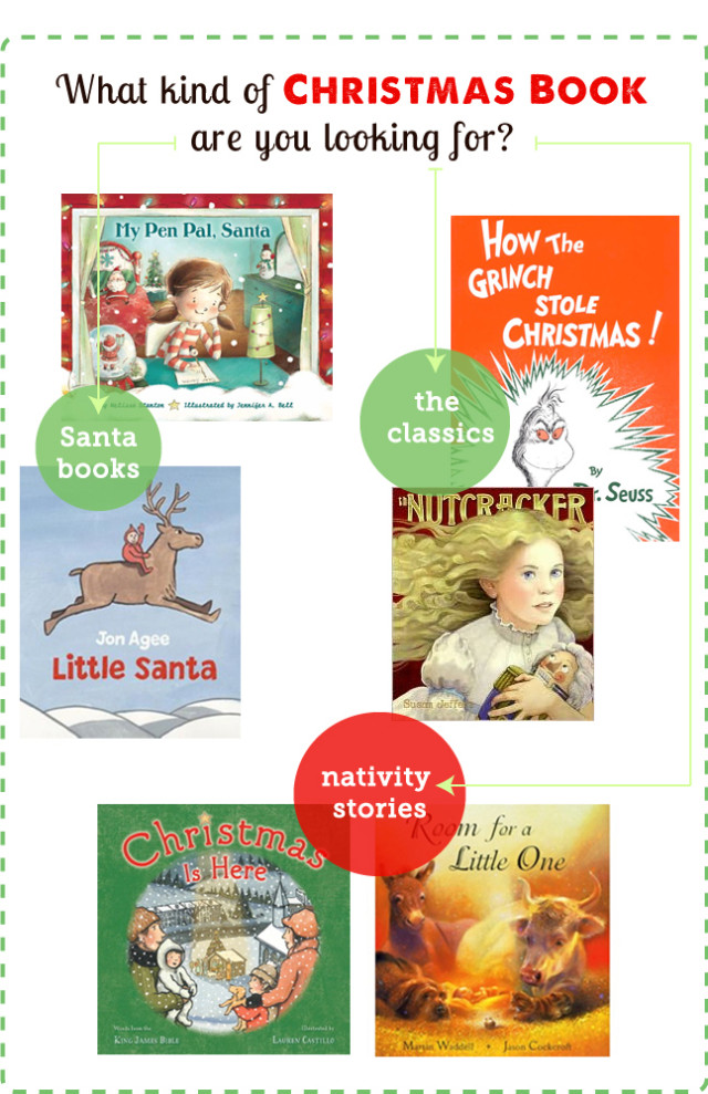 Recommendations for all types of Christmas books from a children's librarian.